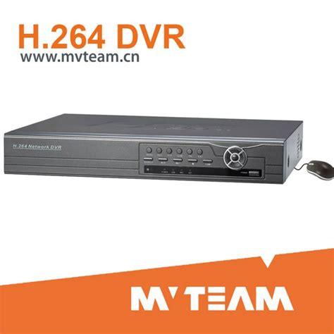 Free Cms Cms H 264 Dvr Software For Mac