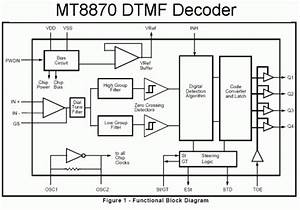 Dtmf Hack  U2013 How To Make A Dtmf Decoder