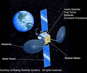 Important Components Of A Satellite