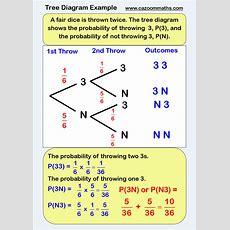 Probability  Cazoom Maths Worksheets