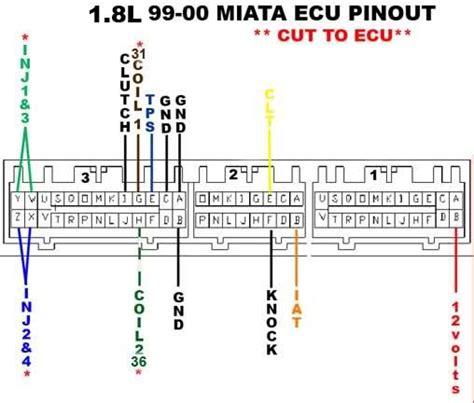 How Make Install Your Own Diy Megasquirt Miata