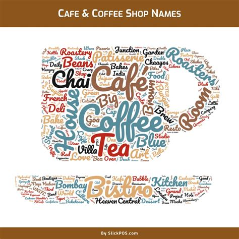 Three words coffee house name ideas like � newcoffeebox, livecoffeeworld, yourcoffeeland etc. Cafe Names | Coffee Shop Names | Business Name Ideas #cafenames #coffeeshopnames # ...