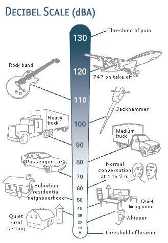 eas viii precision autonomous synchrophasing  electric propellers cafe foundation blog
