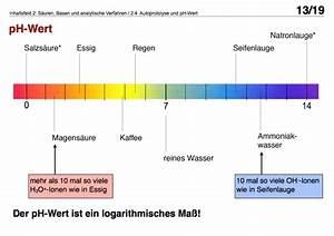 Boden Ph Wert Messen : ph wert trinkwasser ph werte und redoxpotential bei elektrolyse durch ph werte h ~ Orissabook.com Haus und Dekorationen