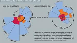 Logic Diagram Army