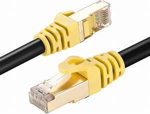 The Cat5e Vs  Cat6 Vs  Cat7 Ethernet Cables