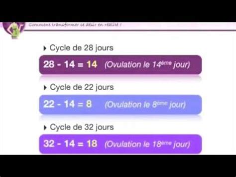 calculer cycle comment calculer cycle menstruel