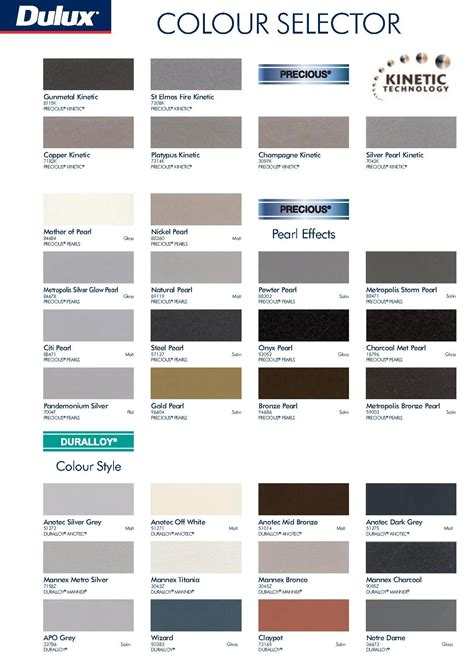dulux colour chart painting dulux colour