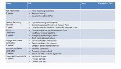 recruitment strategy plan examples  examples