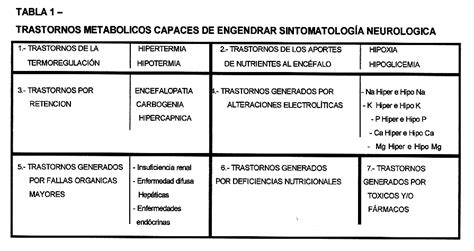 hipoglucemia fases