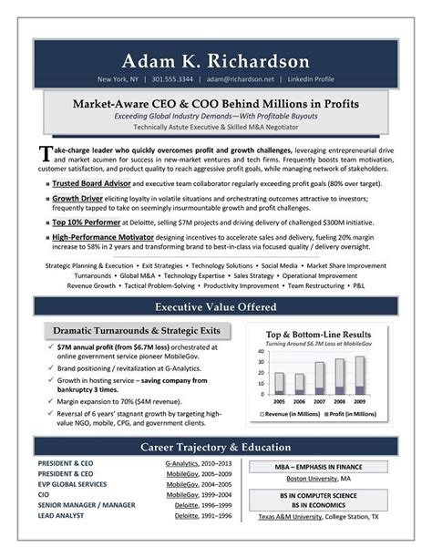 Executive Resume Writer by Ceo Coo Sle Resume Executive Resume Writer
