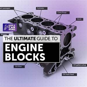 Engine Blocks  Everything You Need To Know