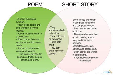 poem  short story venn diagram venn diagram venn
