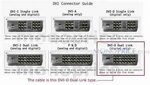Male Hdmi To Dvi