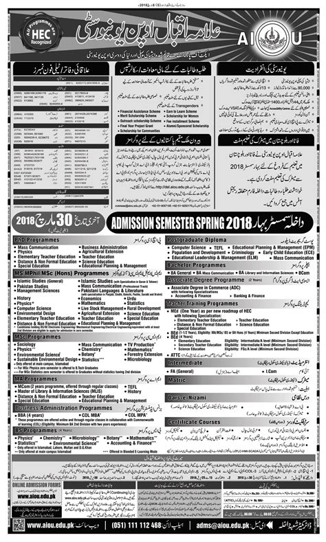 aiou ba admission form aiou admission 2018 last date and admission form download