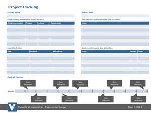 Tracking Project Milestones
