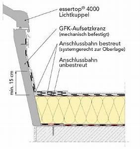Ksk Bitumen Dachbahn : anwendungsdetails essertec gmbh ~ Whattoseeinmadrid.com Haus und Dekorationen
