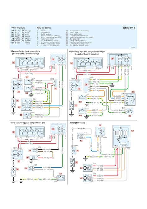 peugeot  wiring schematic interior lighting continued