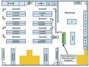 Small warehouse garage organization warehouse layout for Warehouse floor plan template