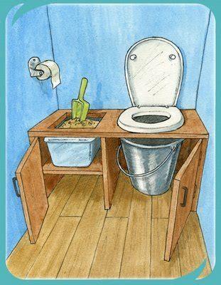 fabriquer ses toilettes seches toilettes 224 liti 232 re bio ma 238 tris 233 e alternatives libres