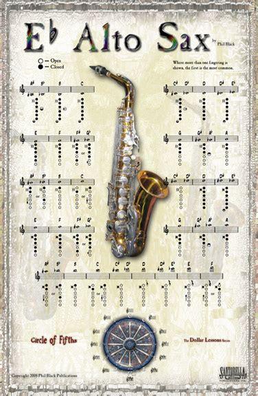fingering charts  band instruments phil black