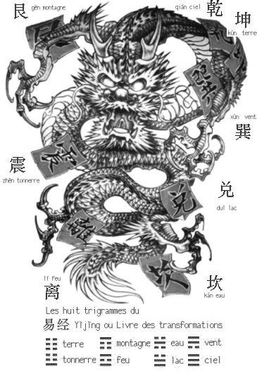 Tatouage Tigre Et Dragon Japonais Signification Tattoo Art