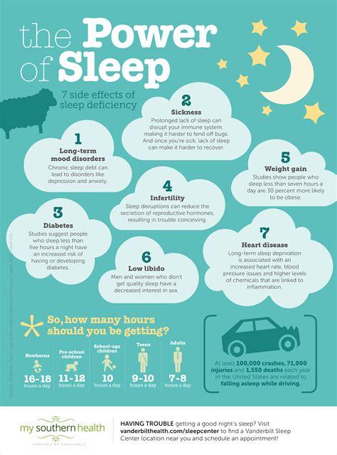 7 Incredible Benefits Of Sleep (infographic)  My Southern