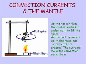Convection currents t notes