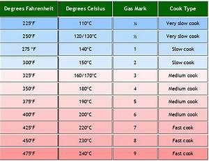 Temperature Converter