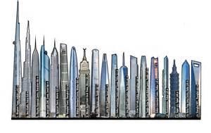 Saudi Arabia – Shanghai Metal Corporation