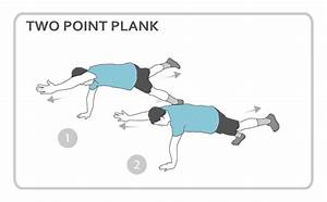 Two Point Plank Exercise Diagram  Core  Personal Fitness