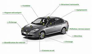 Controle Technique Voiture : controle technique voiture automobile club association le contr le technique automobile pour ~ Medecine-chirurgie-esthetiques.com Avis de Voitures