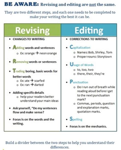 helpful writing handout revising and editing differences