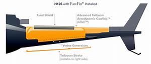 Fastfin For Airbus  U2013 Blr Aerospace