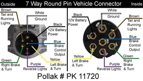 how to wire the pollak 7 pole trailer wiring socket vehicle end pk11720