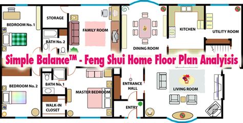 Simple Balance™-feng Shui Home Floor Plan Analysis