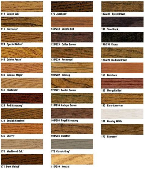 wood floor colors wood floor stain colors from duraseal by indianapolis