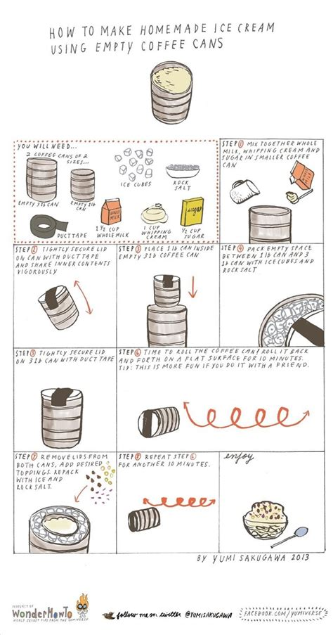 how to make icecream how to make homemade ice cream using empty coffee cans 171 the secret yumiverse