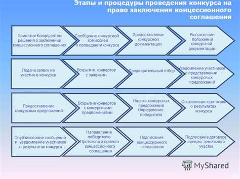 Предложение о заключении концессионного соглашения с лицом выступающим с инициативой заключения концессионного соглашения стр. 1