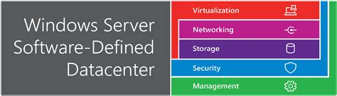 Windows Server Softwaredefined Datacenter  Microsoft Docs. Rainmaker Legal Software Story About Princess. Website Vulnerability Scanner Online. Free Remote Access Tool Storage In Birmingham. How To Backup A Trailer Famous Web Developers. Immigration Lawyer Orlando Fl. Louisiana First Time Home Buyer. Community Colleges In Nashville Tn. Which Cash Back Credit Card Is Best
