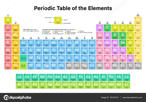 periodic table of elements big pictures newest periodic table brokeasshome com