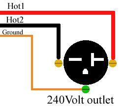 wire 240 volt outlet electrical in 2019 electrical wiring diagram house wiring outlets