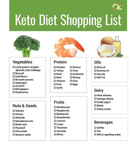 keto diet shopping list  dr oz show