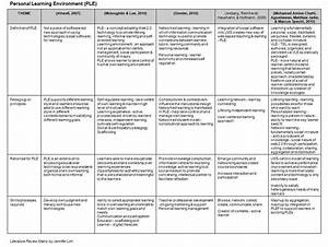 Best photos of sample literature review chart literature for Template for writing a literature review