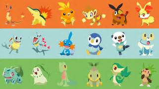 Pokemon Gen 1-6 Starters by Natures-Artist on DeviantArt
