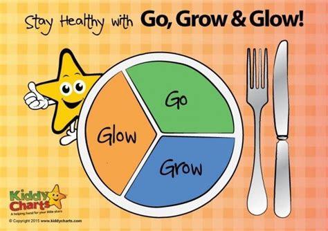 food go grow glow