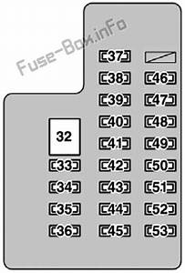 Fuse Box Diagram Lexus Lx 470  J100  1998