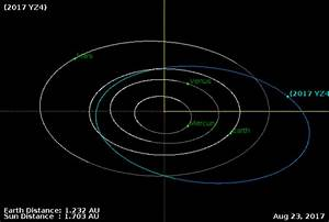 asteroid impact GIFs Search   Find, Make & Share Gfycat GIFs