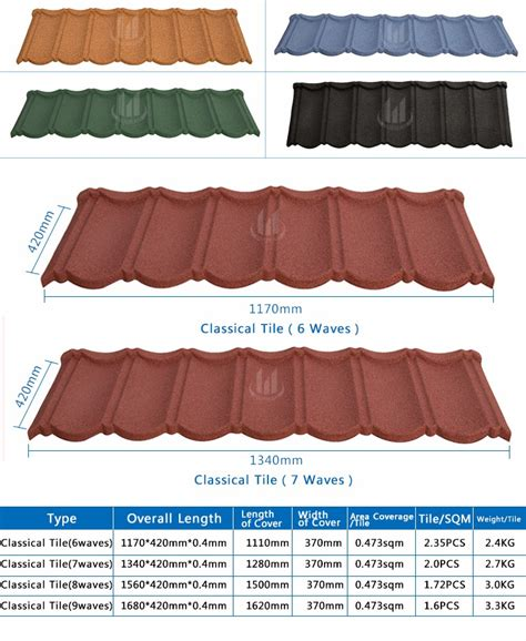 roof tiles types and prices metal roof tiles prices
