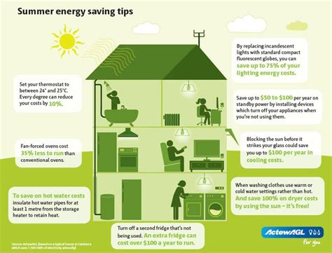 Beat The Heat And Save This Summer #tips